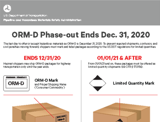 ORM-D Phase-out ends December 31, 2020